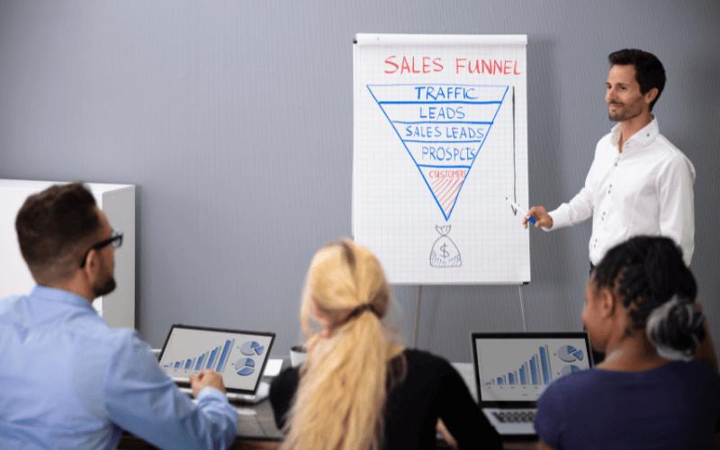 Lejek sprzedażowy - prezentacja.
